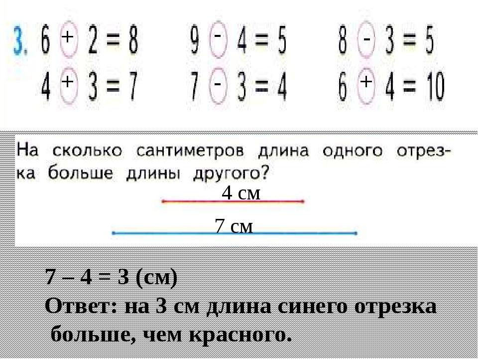 + + + - - - 4 см 7 см 7 – 4 = 3 (см) Ответ: на 3 см длина синего отрезка бол...