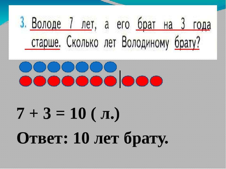 7 + 3 = 10 ( л.) Ответ: 10 лет брату.