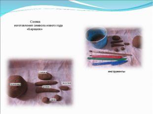 инструменты Схема изготовления символа нового года «Барашек»