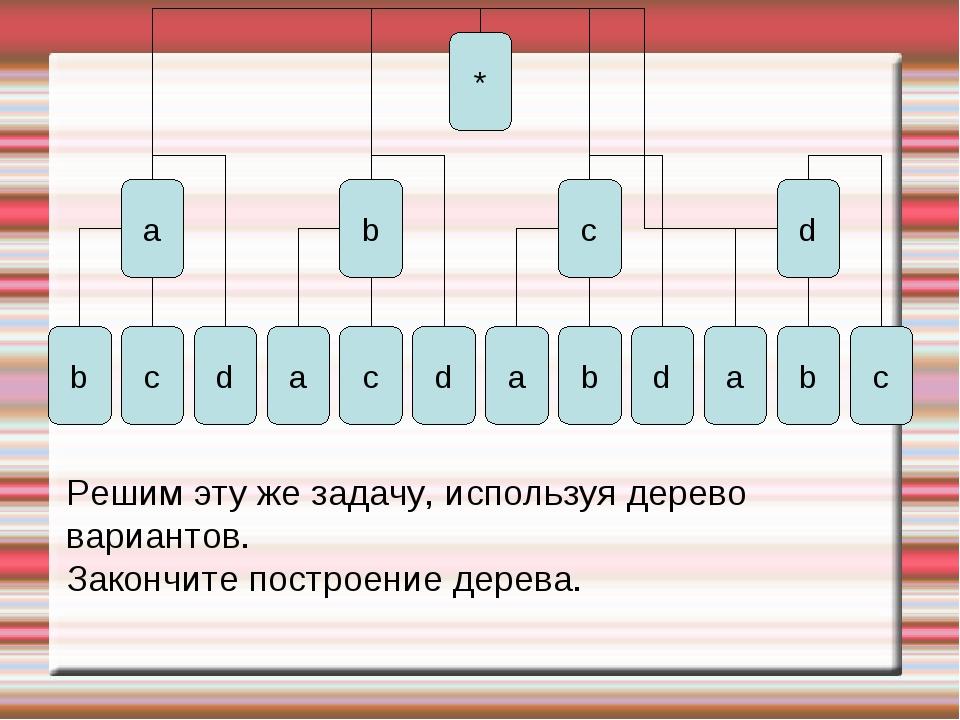 Решим эту же задачу, используя дерево вариантов. Закончите построение дерева.