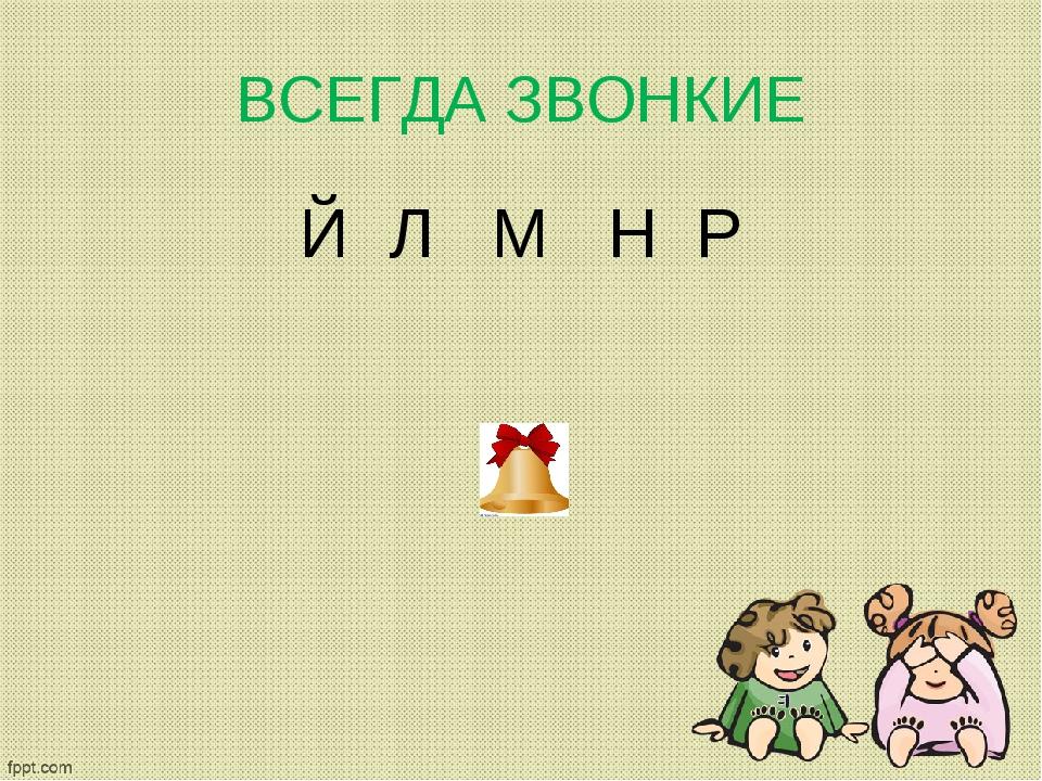 ВСЕГДА ЗВОНКИЕ Й Л М Н Р