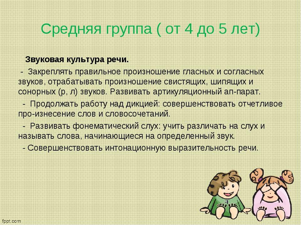 Средняя группа ( от 4 до 5 лет) Звуковая культура речи. - Закреплять правильн...