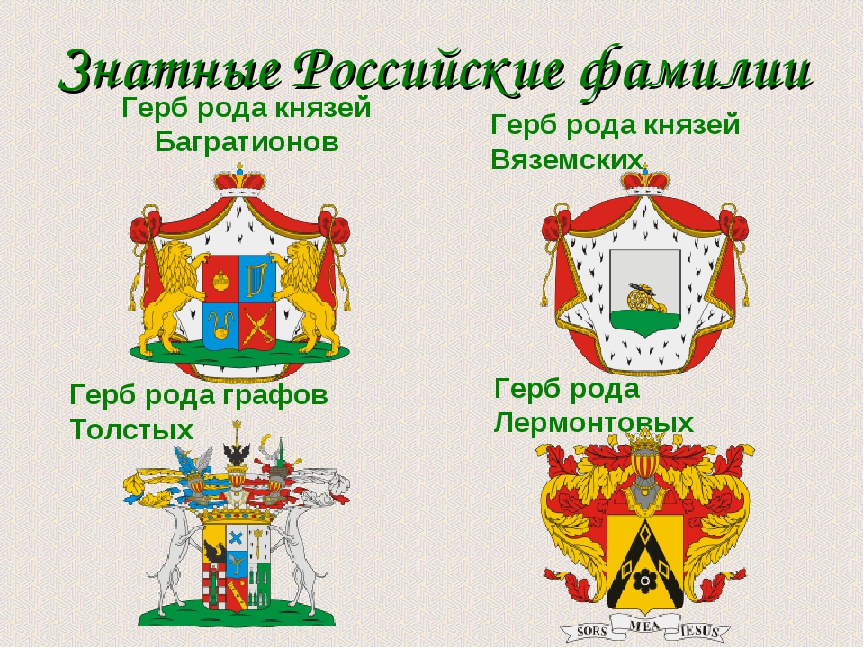 Знатные Российские фамилии Герб рода князей Багратионов Герб рода князей Вязе...