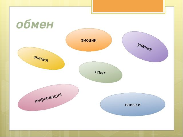обмен информация знания эмоции умения опыт навыки