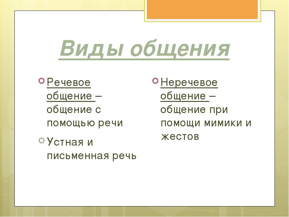 Виды общения Речевое общение – общение с помощью речи Устная и письменная реч...