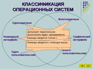 КЛАССИФИКАЦИЯ ОПЕРАЦИОННЫХ СИСТЕМ Однозадачные Многозадачные Одно- пользовате