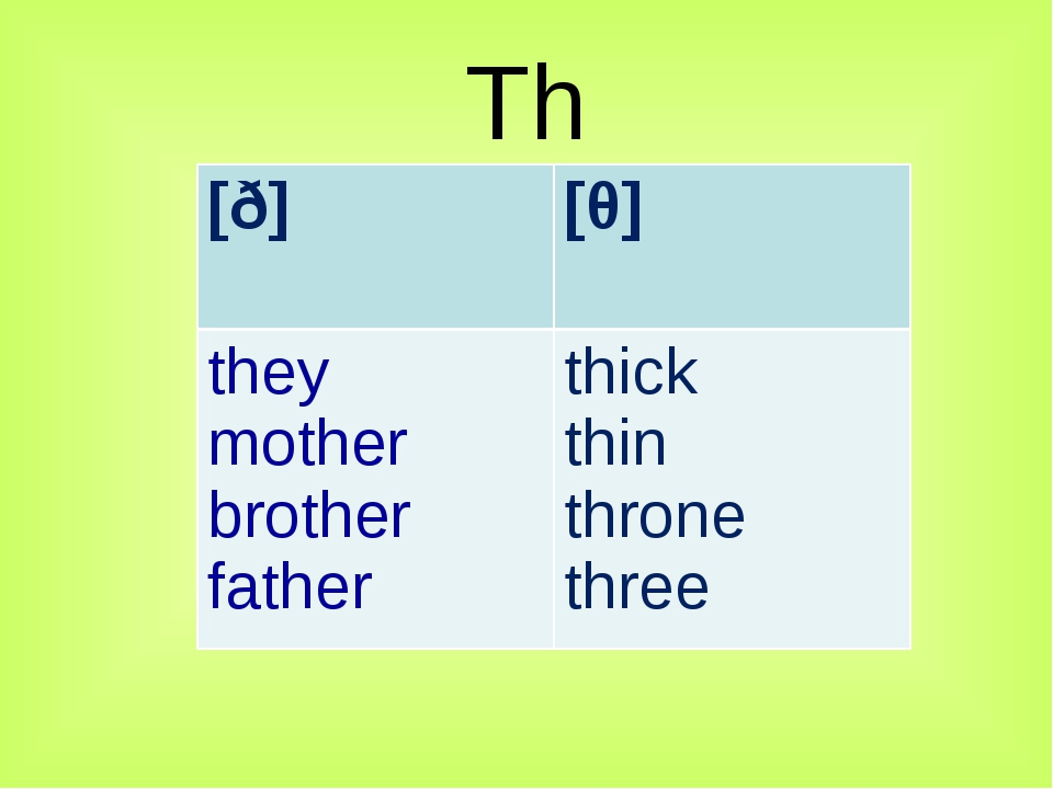 Th [ð] [θ] they mother brother father thick thin throne three