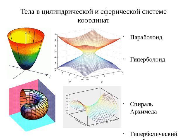 Тела в цилиндрической и сферической системе координат Параболоид Гиперболоид...