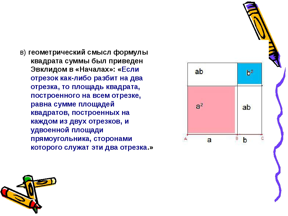 в) геометрический смысл формулы квадрата суммы был приведен Эвклидом в «Нача...