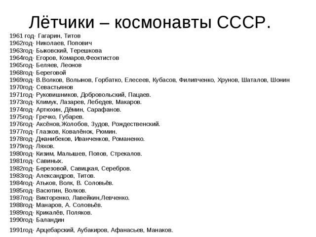 Лётчики – космонавты СССР. 1961 год- Гагарин, Титов 1962год- Николаев, Попов...