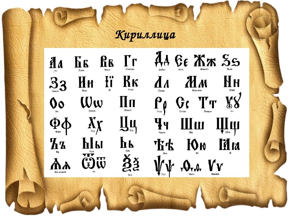 источники картинки старославянского алфавита подчеркивает, что коллективное