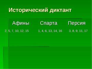 Исторический диктант Афины Спарта 2, 5, 7, 10, 12, 15 1, 4, 6, 13, 14, 16 3,