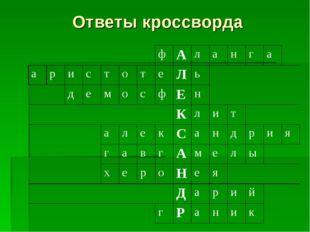 Ответы кроссворда фАланга аристотеЛь демосфЕн
