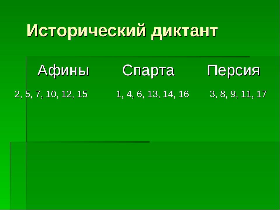 Исторический диктант Афины Спарта 2, 5, 7, 10, 12, 15 1, 4, 6, 13, 14, 16 3,...