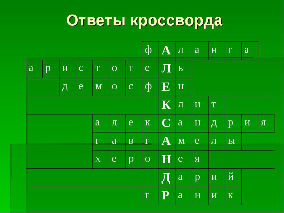 Ответы кроссворда фАланга аристотеЛь демосфЕн...