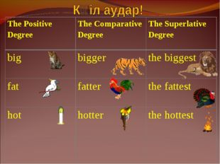 The Positive Degree	The Comparative Degree	The Superlative Degree big	bigger
