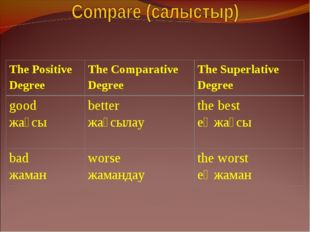 The Positive Degree	The Comparative Degree	The Superlative Degree good жақсы
