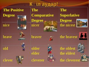 The Positive Degree	The Comparative Degree	The Superlative Degree nice	nicer