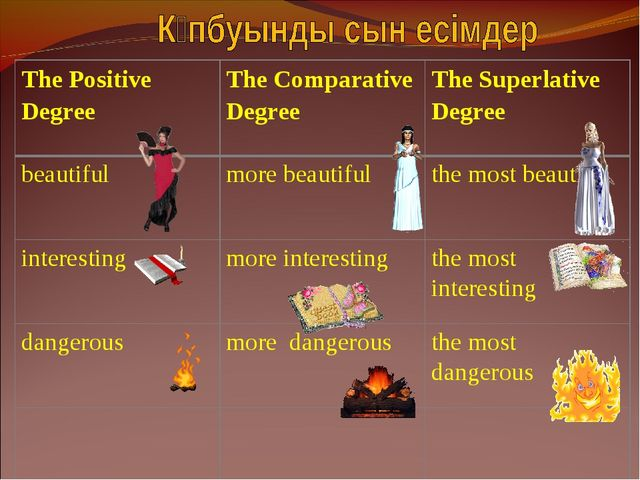 The Positive Degree	The Comparative Degree	The Superlative Degree beautiful	m...