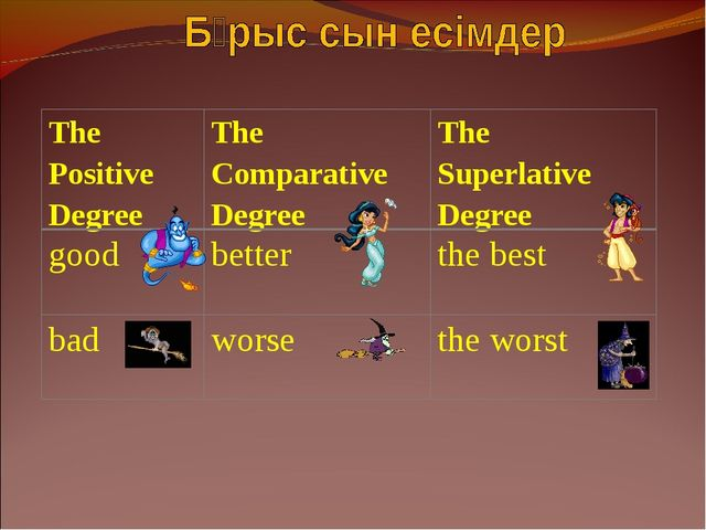 The Positive Degree	The Comparative Degree	The Superlative Degree good	better...
