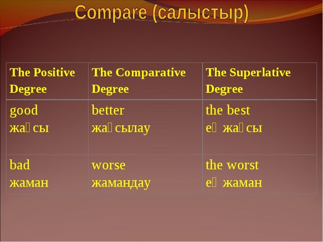 The Positive Degree	The Comparative Degree	The Superlative Degree good жақсы...
