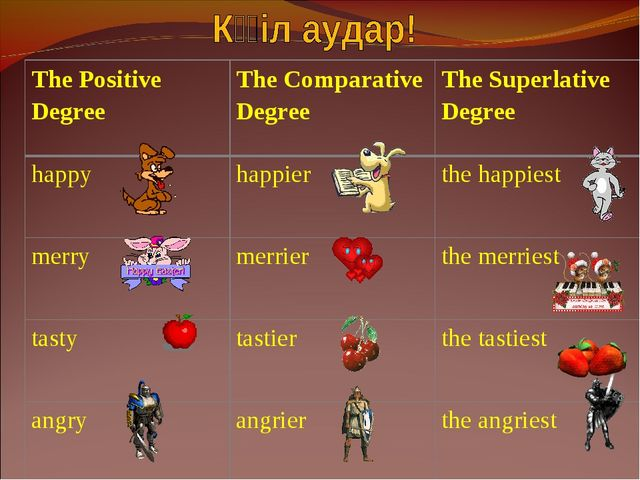 The Positive Degree	The Comparative Degree	The Superlative Degree happy	happi...