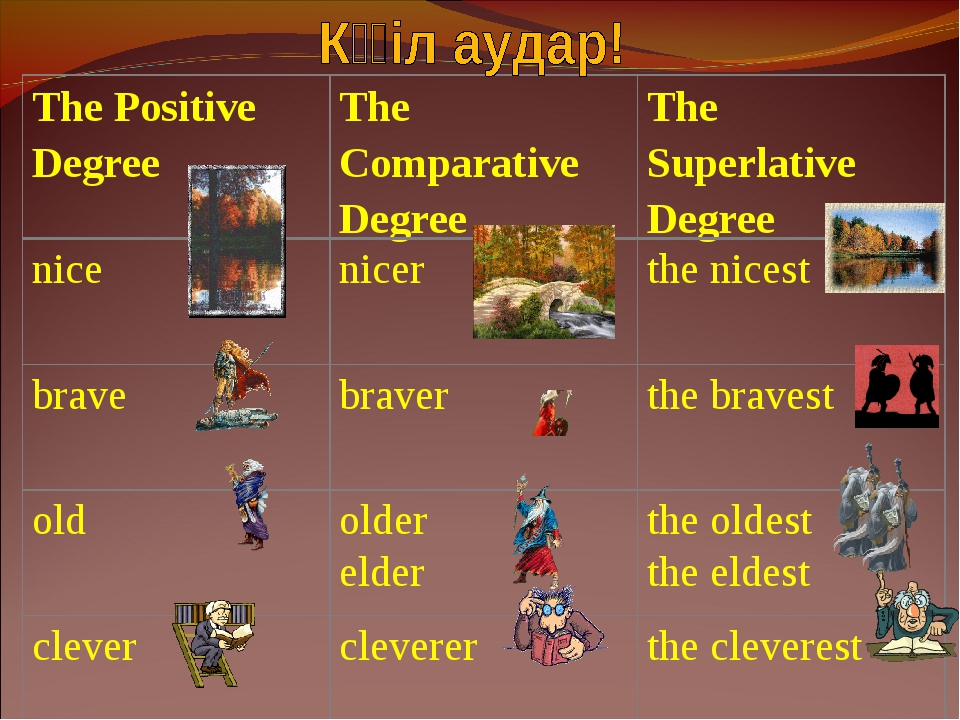 The Positive Degree	The Comparative Degree	The Superlative Degree nice	nicer...