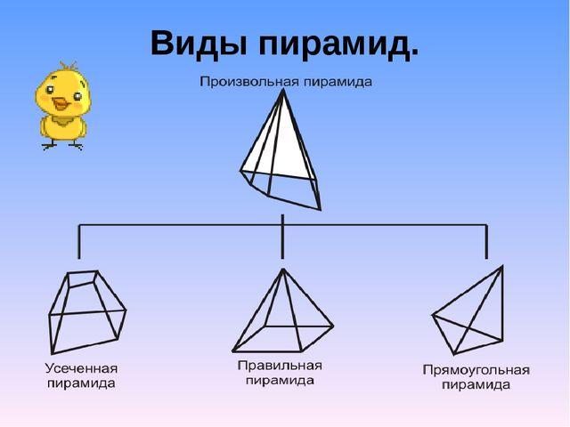 Виды пирамид.