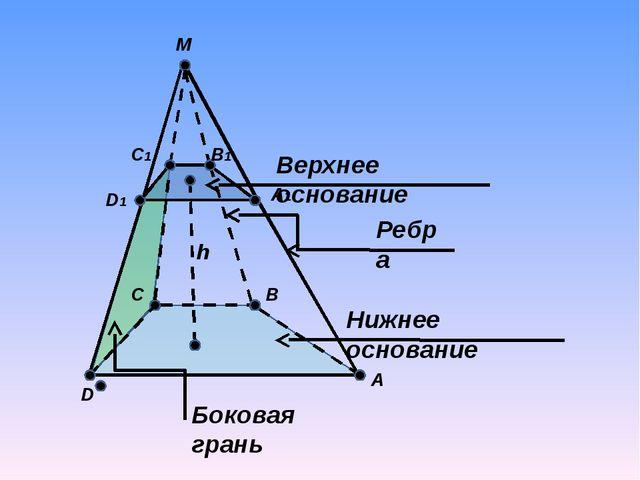 M C B D1 D A C1 A1 B1 Верхнее основание Нижнее основание Ребра Боковая грань h