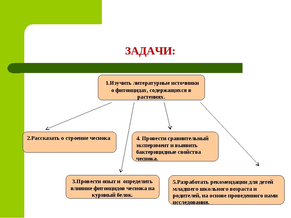 ЗАДАЧИ: 1.Изучить литературные источники о фитонцидах, содержащихся в растени...