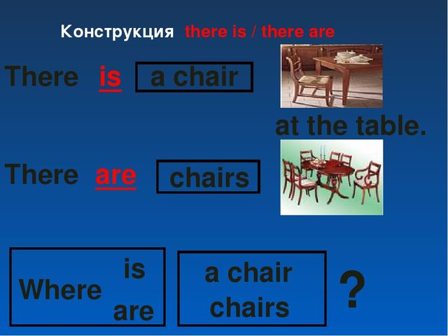 There are is a chair chairs a chair at the table. Where is are chairs ? There...