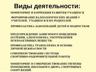 МОНИТОРИНГ И КОРРЕКЦИЯ РАЗВИТИЯ УЧАЩИХСЯ ФОРМИРОВАНИЕ ВАЛЕОЛОГИЧЕСКИХ ЗНАНИЙ