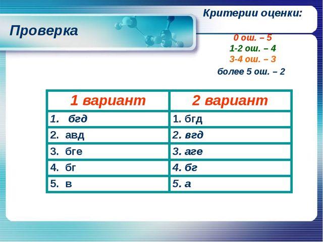 Проверка Критерии оценки: 0 ош. – 5 1-2 ош. – 4 3-4 ош. – 3 более 5 ош. – 2