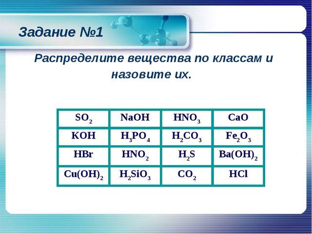 Задание №1 Распределите вещества по классам и назовите их.
