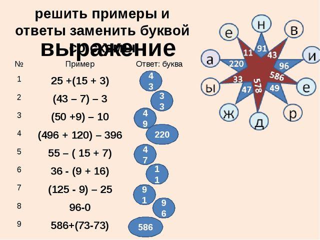 е н в и а ы ж д е р 47 33 49 11 220 43 91 96 586 578 решить примеры и ответы...