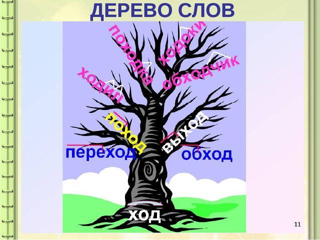 ДЕРЕВО СЛОВ *