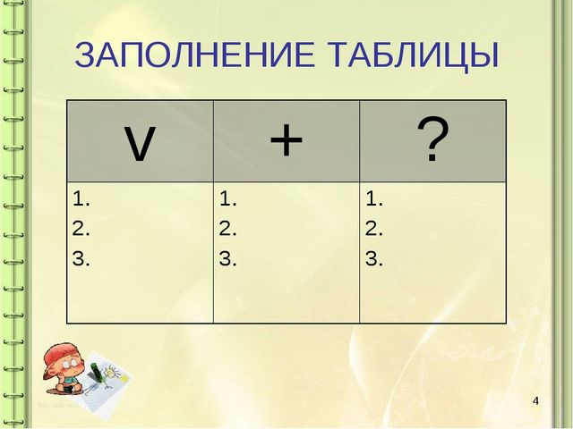 ЗАПОЛНЕНИЕ ТАБЛИЦЫ * v+? 1. 2. 3.1. 2. 3.1. 2. 3.