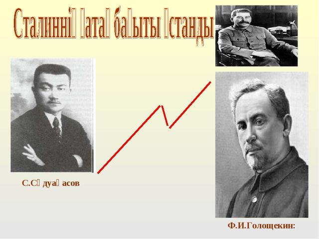С.Сәдуақасов Ф.И.Голощекин: