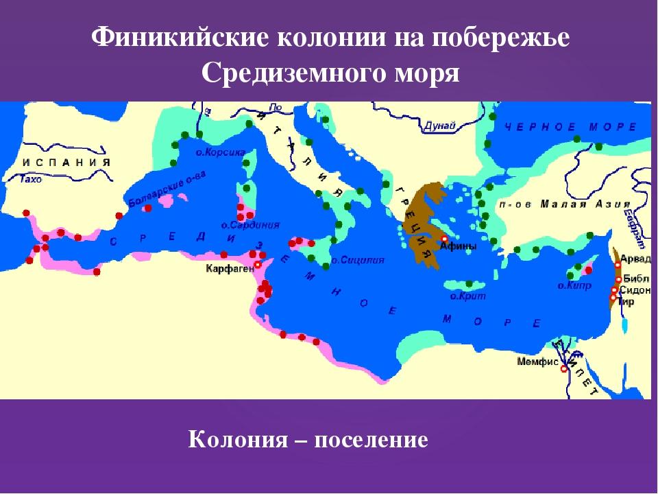 Финикийские колонии на побережье Средиземного моря Колония – поселение