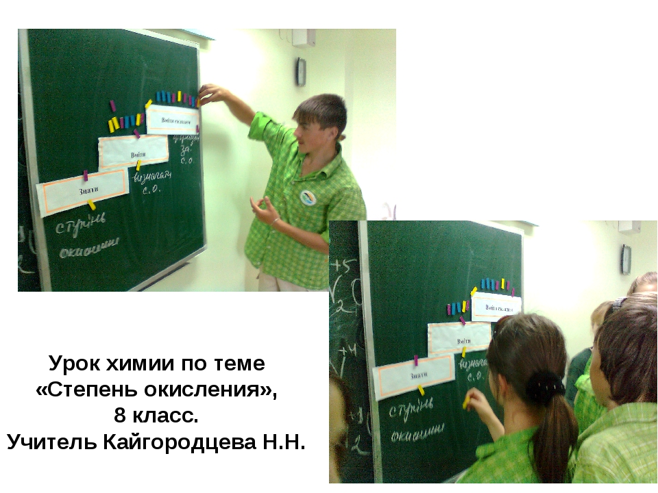 Урок химии по теме «Степень окисления», 8 класс. Учитель Кайгородцева Н.Н.