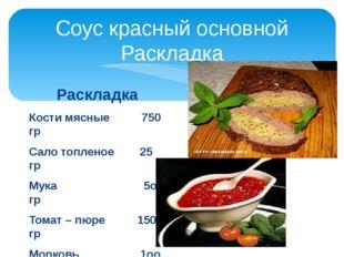 Соус красный основной Раскладка Раскладка Кости мясные          750 гр Сал