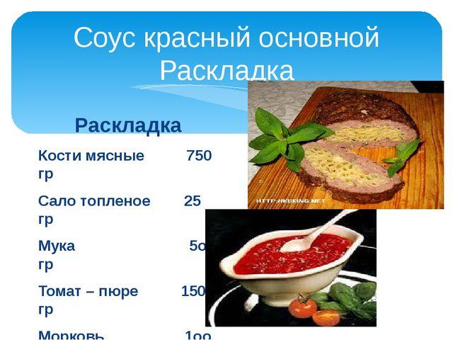 Соус красный основной Раскладка Раскладка Кости мясные          750 гр Сал...