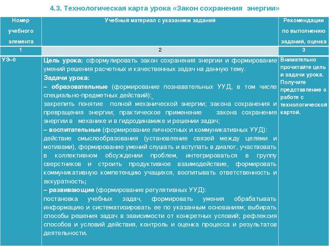 4.3. Технологическая карта урока «Закон сохранения энергии» Номер учебного эл...