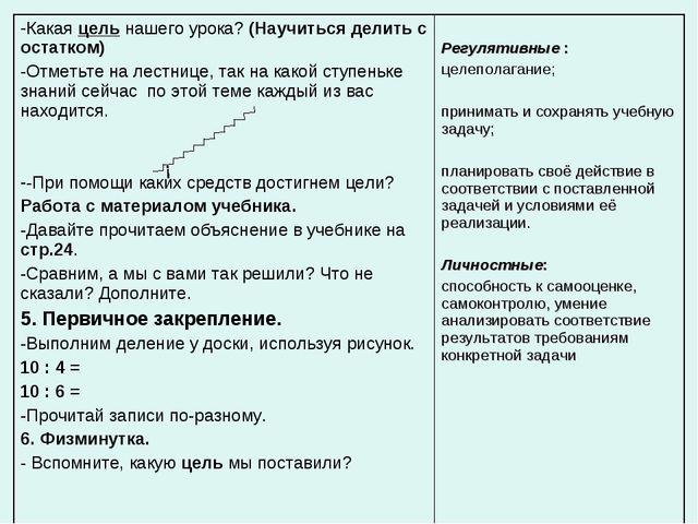 Какая цель нашего урока? (Научиться делить с остатком) Отметьте на лестнице,...