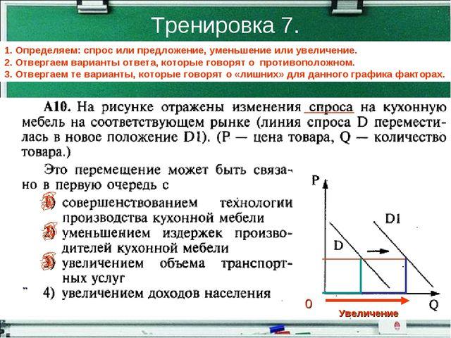 Тренировка 7. 1. Определяем: спрос или предложение, уменьшение или увеличение...