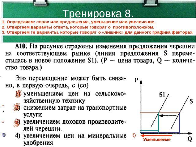 Тренировка 8. 1. Определяем: спрос или предложение, уменьшение или увеличение...