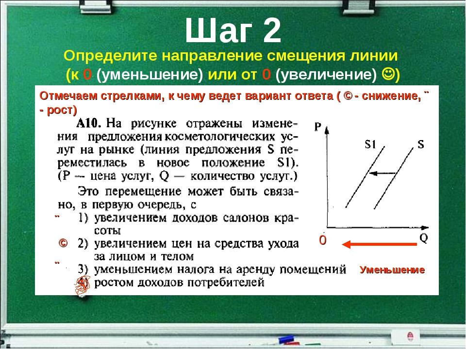 Шаг 2 Определите направление смещения линии (к 0 (уменьшение) или от 0 (увели...
