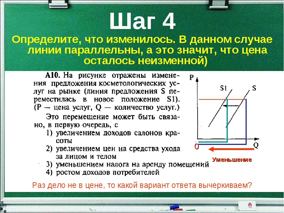 Шаг 4 Определите, что изменилось. В данном случае линии параллельны, а это зн...