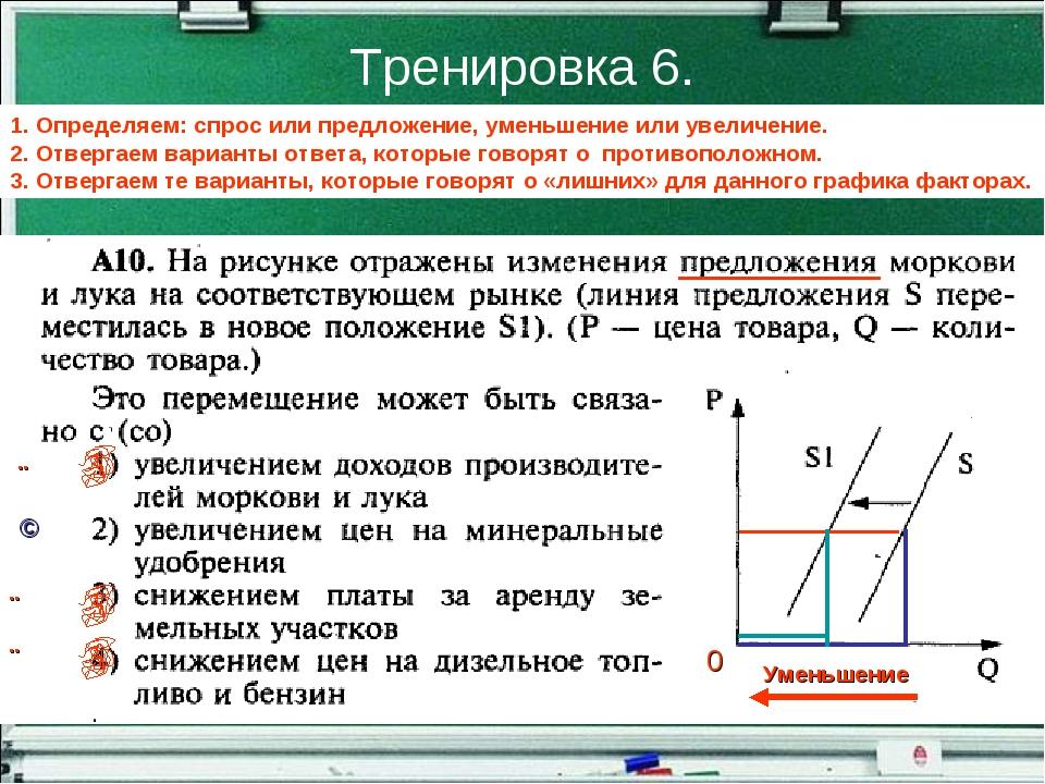 Тренировка 6. 1. Определяем: спрос или предложение, уменьшение или увеличение...