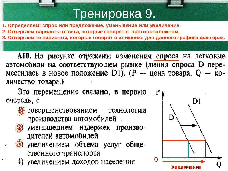 Тренировка 9. 1. Определяем: спрос или предложение, уменьшение или увеличение...